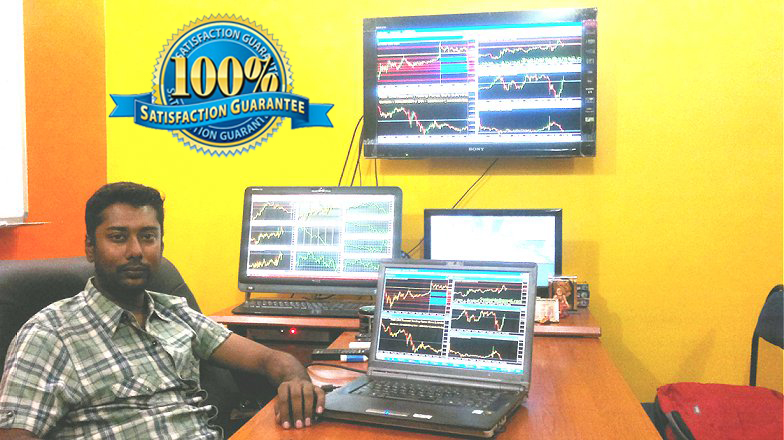 Indian forex market trading