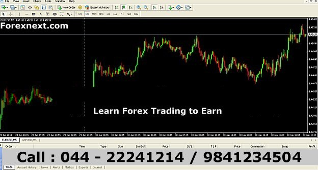Rbi regulation on forex trading